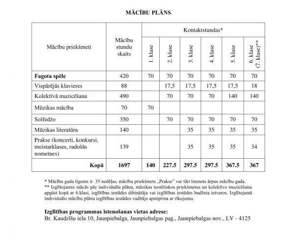 Fagota spēle-1 (1)